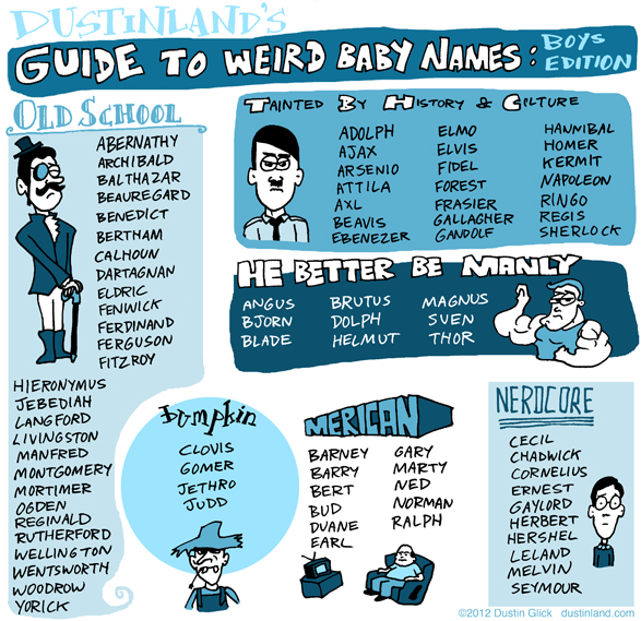 Dustinlands Guide To Weird Baby Names Boys Edition