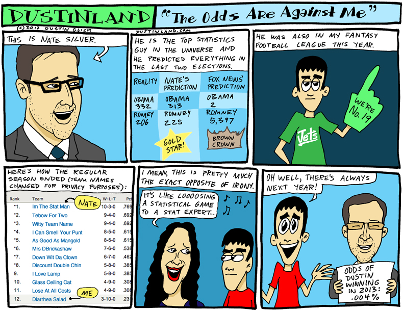 dustinland nate silver comic